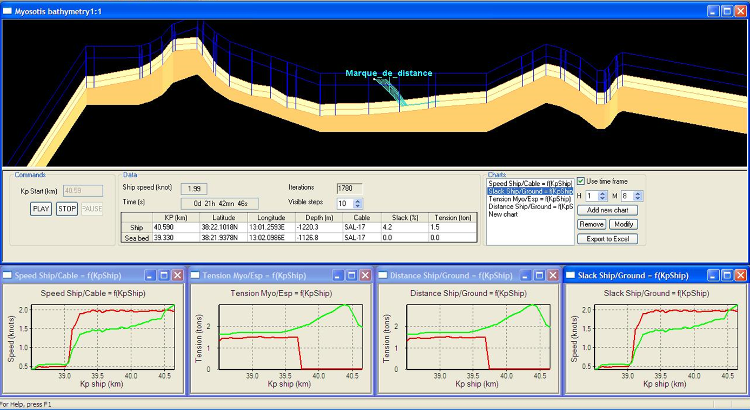 ABYSS CAD- Myosotis, a software for preparation and simulation of underwater cable lay
